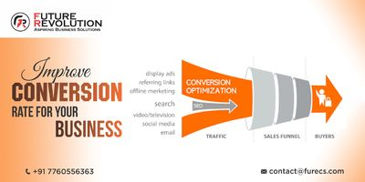 How to improve conversion rate for your business