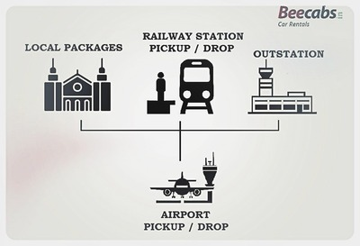 #Beecabs Car Rental provides SUV, SEDAN, TEMPO and Luxury, Premium Cabs for Local Packages, Airport and Railway Station Transfer, Outstation services from any places in #Chennai, #Bangalore, #Delhi, #Pune, #Hyderabad, #Mumbai, #Cochin, #Goa, #Madurai, #Tr...