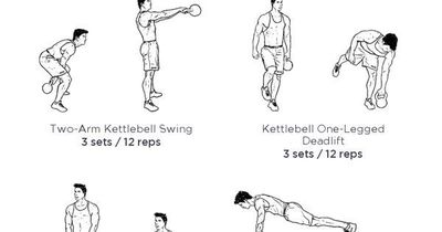 graphic relating to Printable Kettlebell Workout identified as Important Complete Overall body Kettlebell Exercise routine \u20ac\