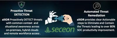 Seceon -Top Cyber Security Company in UK.jpg