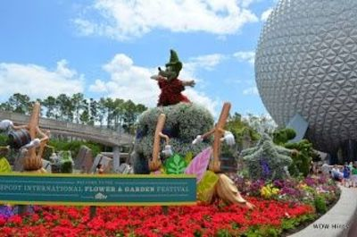 Traveling to WDW in March ~ Walt Disney World Hints