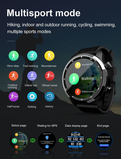 LOKMAT KC06 4G 1+16G GPS WIFI Bluetooth 1.3'' OGS Touch Screen Smart Watch Optical Heart Rate Monitor Multiple Sports Modes Fitness Exercise Bracelet