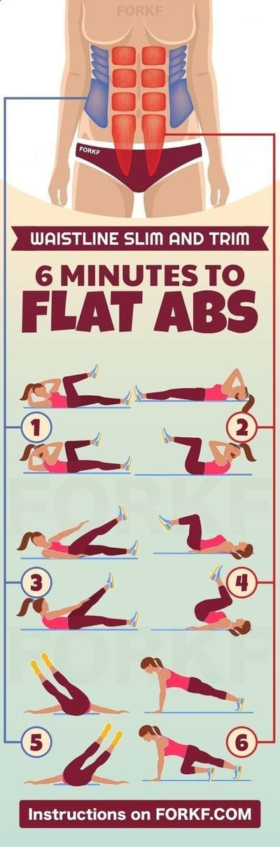 Yoga-Get Your Sexiest Body Ever Without - You dont need 40 minutes of exhausting exercises to get flat abs. Be smart about it! - Get your sexiest body ever without,crunches,cardio,or ever setting foot in a gym https://www.musclesaurus.com/flat-stomach-exe...