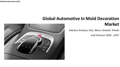 Global Automotive In Mold Decoration Market.png