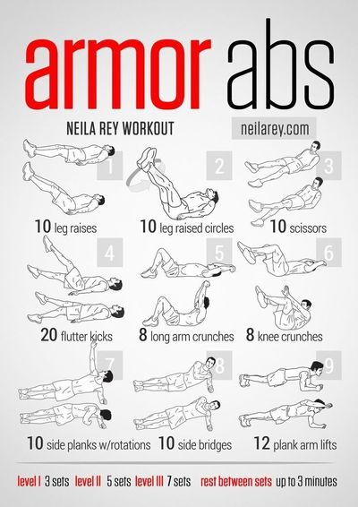 Armor Abs Workout Works Lower Front Hip Flexors Lateral