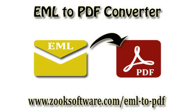 EML to PDF Converter to Batch Export EML to PDF with Attachments