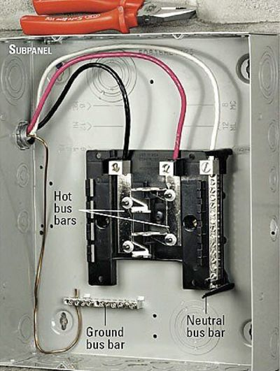 How to install an electrical subpanel