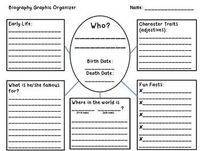 graphic about Biography Graphic Organizer Printable named Biography Impression Organizer - Essential / faculty developing