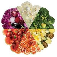 Fruits and veggies guide - when to buy, how to pick the ripe ones and how to store