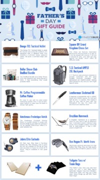 �€œFather's Day 2019 Gift Guide�€ from Coupon Cause