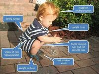 Why is a full squat so rare that we marvel at it when we see kids and foreigners do it?