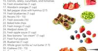 // I included general portion size guidance because I know many of my followers prefer it. Yes, I realize many of you eat a lot more fruit than the portion sizes described here (I do too), but not everyone�€�