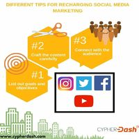 You can start your success with CypherDash. Your trusted online ppc marketing. CypherDash is a world class digital marketing agency that offers various digital marketing services and web services. https://cypherdash.com/india/pay-per-click-marketing