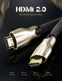 Ugreen HD102 HDMI Male to Male 2.0 HDR 4K for Splitter Extender Adapter Nintend Switch PS4 Xiaomi TV Box HDMI Video Cable