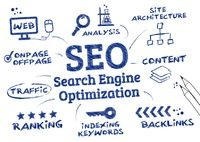 Why SEO can bust your company!