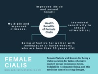 Buy female Cialis online: Female Cialis is acclaimed for being a compelling solution for ladies who have explicit sexual brokenness types. The Cialis for Women Is Here and it works.