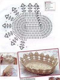 Tray with crochet diagram ....... this does not lead to the actual source site ; it's only an image. Am pinning against my better judgment coz the tray is just so lovely !