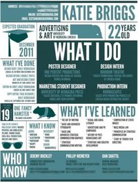 resumes for designers