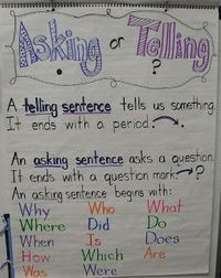 First Grade Fever!: Asking or Telling???
