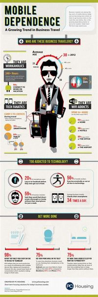 Mobil Dependence: A Growing Trend in Business Travel #infographic