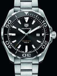 Replica TAG Heuer Aquaracer 300m 43mm Quartz Watch Review