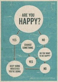 Choose to be happy. When you exchange expectations for appreciation, your whole outlook changes. #happiness #selfimage #weightloss #mindset #fitness