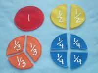 Fun With Fractions Felt Board Flannel Board Story