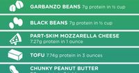 High-protein foods.