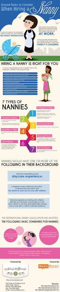 Ground Rules to Consider When Hiring a Nanny [Infographic]