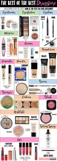 Best Drugstore Makeup - Best Brand Items Shown: Milani Eye Shadow Primer (CVS & Walgreens), NYX Eyeshadow Base (ULTA & Target), Colour Pop Pressed Powders and Suoer Shock Eyeshadows (http://Colourpop.com), e.l.f. mad about ...