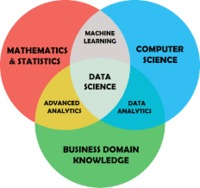 data science training in hyderabad.png