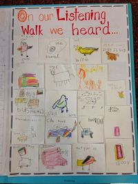 SC.1.L.14.1 Make observations of living things and their environment using the five senses.--Students will go on a nature walk to observe the world around them. The teacher can choose to use all five senses or focus in on a specific sense each time, like ...