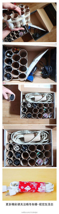 How to Organize ideas