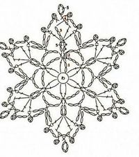 cute snowflake diagramm