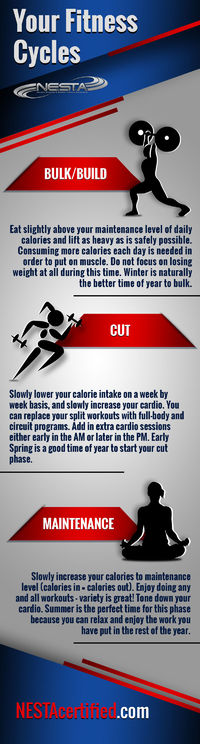 personal-fitness-trainer-infographic-10.jpg