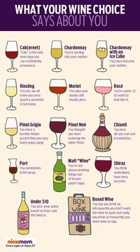 Guilty! Cute labels and need it on tap! And I do occasionally think I'm a mobster....