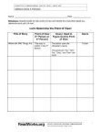 Point of View 3rd Grade Reading Unit, Grade 3, Third Grade Reading, Worksheets, Lesson Plan, Examples, Activities