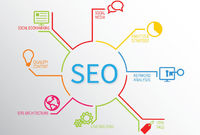 Online Marketing Gorilla gives your website & rank visibility higher in Search Engine Marketing. We will make your customize SEO plan to suit your budget. Call us today & get the free quote. Visit our website for more details https://onlinemarketi...