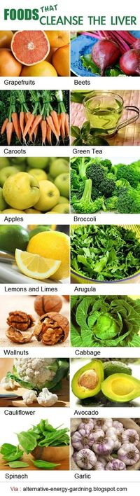 Foods to cleanse the Liver and when the liver is clean your skin will be the proof in the pudding.