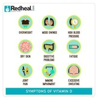 Is your skin getting dry? Is it getting tough without sunscreen when you are out in the sun? Well, these can be the symptoms to