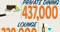 Walt Disney World Dining by The Numbers.