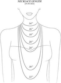 Necklace length chart - handy for online ordering!