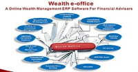 To increase the institutional participation in the mutual fund, the distributor can learn how to make a balance for inflow and outflow of money with the help of this mutual fund software,when to purchase or when to redeem and can explain their investor al...