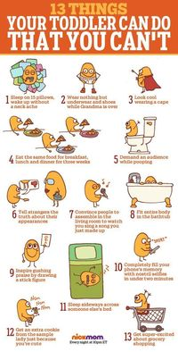13 Things Your Toddler Can Do That You Can't | More LOLs & Funny Stuff for Moms | NickMom