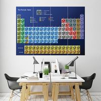 Periodic Table of Element Large Block Giant Wall Art Poster (P-1278)