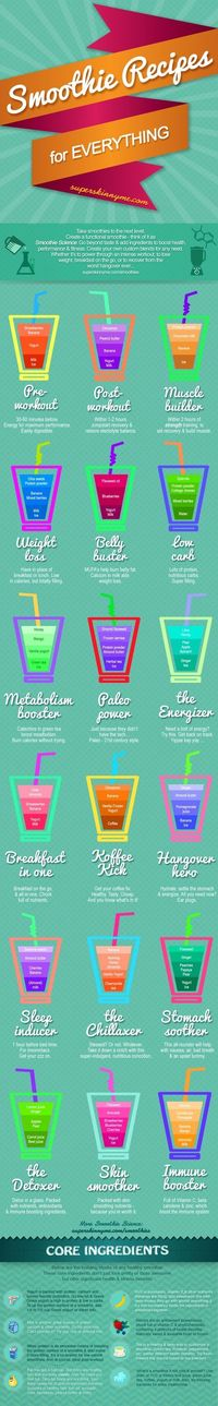 Anytime Smoothie Recipes by Super Skinny Me - Popular Food & Drink Pins on Pinterest