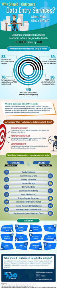 [Infographic] Why and Where to Outsource Data Entry Services in India?