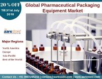 "The global pharmaceutical packaging market is projected to display a healthy growth represented by a CAGR of 7.01%, during 2018 �€"" 2023. What are the market segments which are impacting faster growth of the industry? Know from the report."