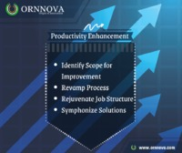 Productivity Enhancement Services | Ornnova Technologies