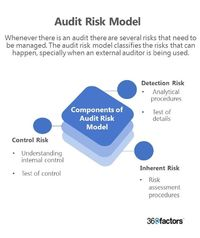 audit-risk-model.jpg